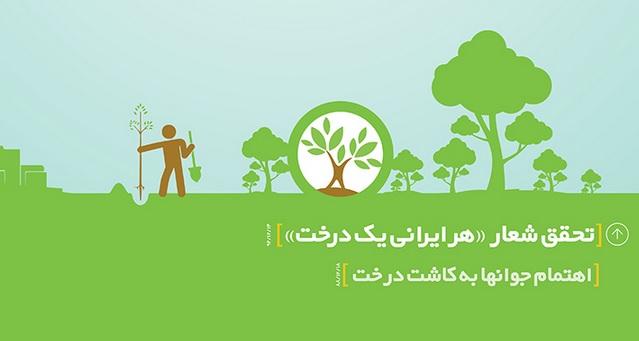 توصیههای رهبر انقلاب درباره محیط زیست