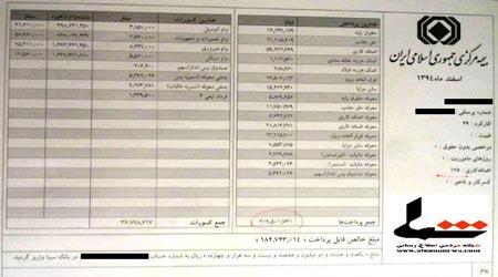 مدیران باشرف فقط ۲۵۰ میلیون تومان پاداش گرفتند