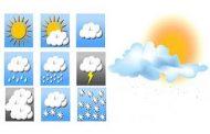 هواشناسی نسبت به وقوع طوفان تندری هشدار داد