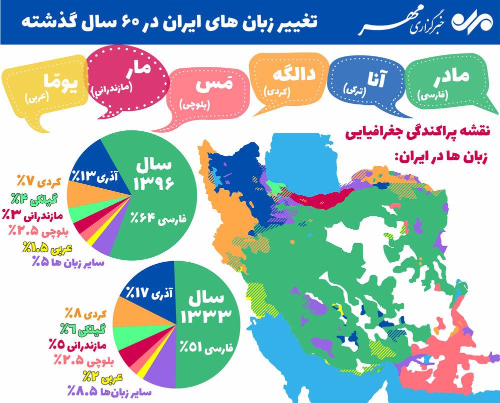 خبرگزاری-مهر-لرها-را-از-ایران-حذف-کرد