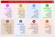 فیلترینگ کشورهای مختلف جهان