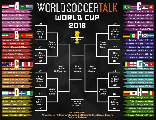 جدول بازی های یک هشتم نهایی، یک چهارم نهایی و نیمه نهایی جام جهانی روسیه