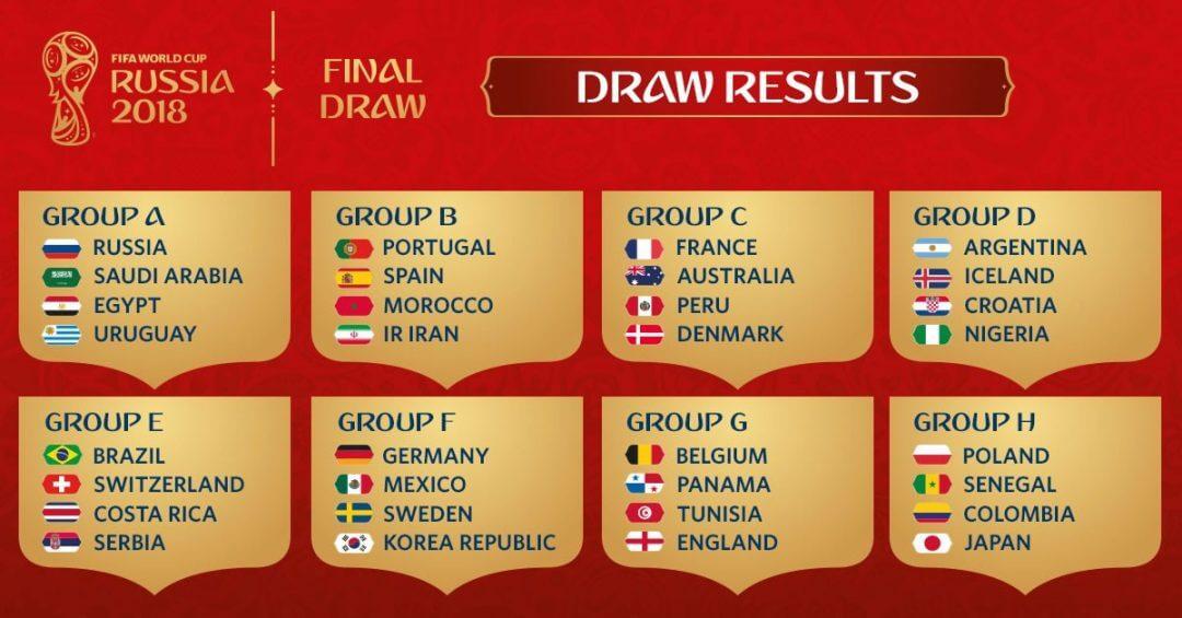 جدول بازیهای جام جهانی روسیه