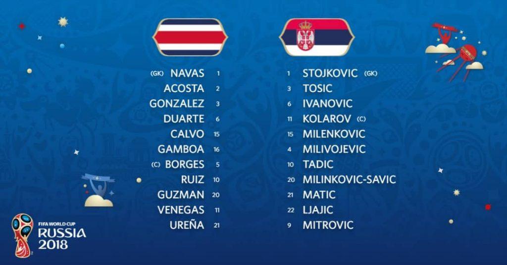 صربستان و کاستاریکا