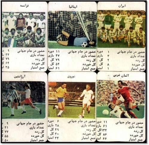 کارت بازی فوتبالی قدیمی