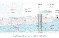 نفوذ غیرمستقیم آب در زمین چگونه است