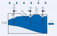 تدابیر و راهکارهای تاثیرگذار بر تقاضا برای کاهش مصرف آب