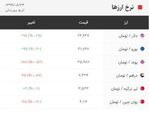 قیمت طلا و ارز در بازار امروز ۲۴ آبان ۹۹