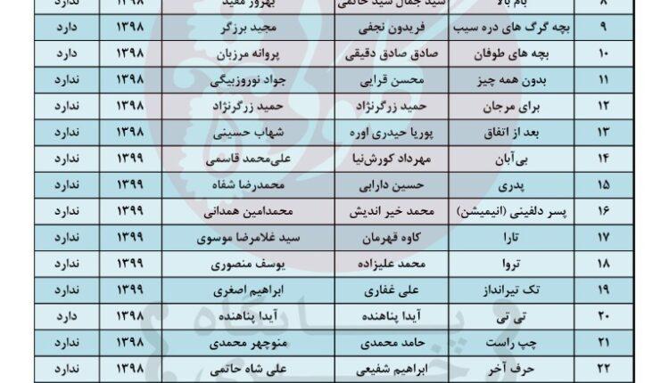 62 فیلم جشنواره فیلم فجر ۳۹ را بشناسید