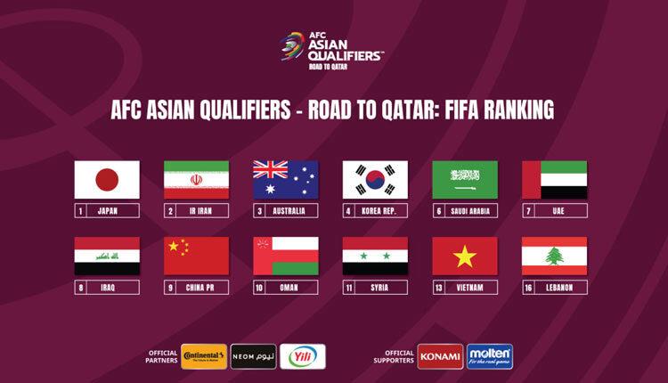 سیدبندی نهایی مقدماتی جام جهانی ۲۰۲۲ قطر مشخص شد